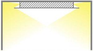 von außen indirekte Beleuchtung Bild